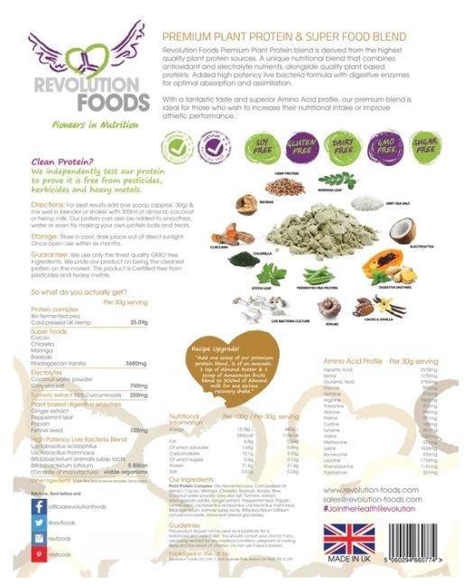 best vegan protein powder ingredients